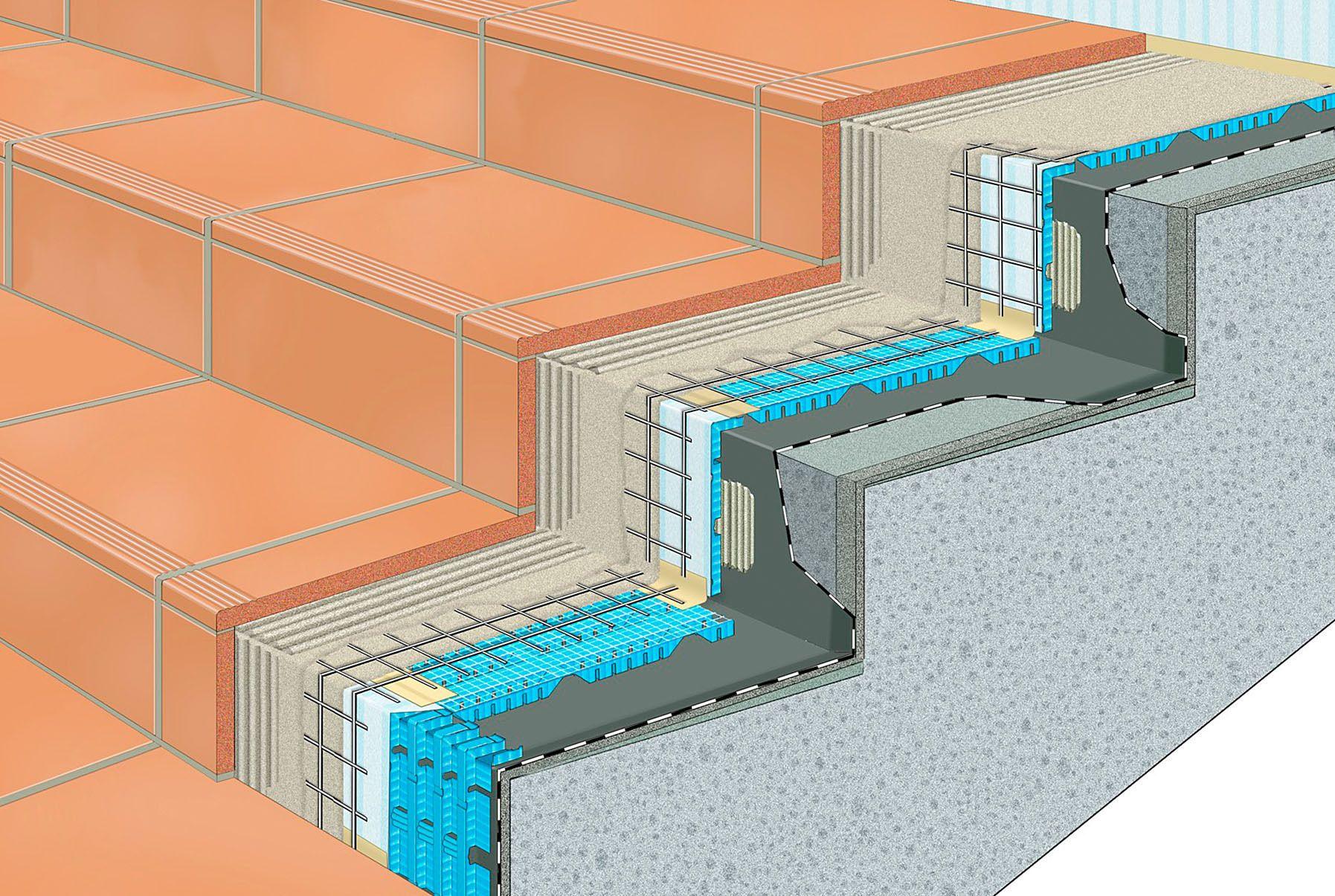 Bevorzugt Eine Außentreppe bauen oder sanieren: darauf kommt es an RM76